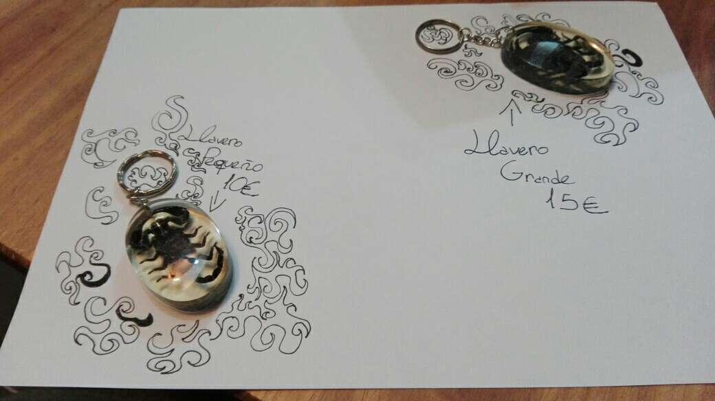Imagen producto Colgantes, anillos y llaveros 3