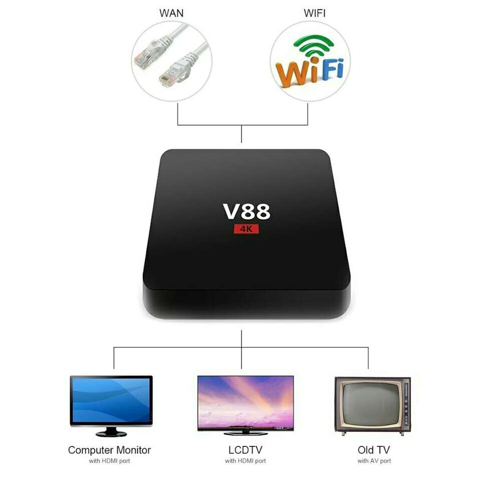 Imagen producto Android TV Box 3