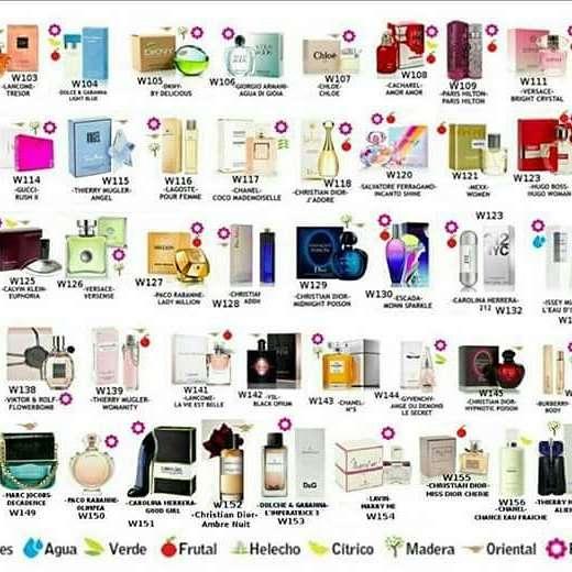 Imagen Perfumes Originales 100%