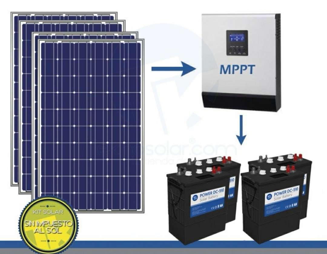 Imagen Kit de Placas Solares Fotovoltaicas