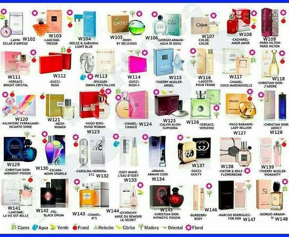 Imagen Perfumes originales