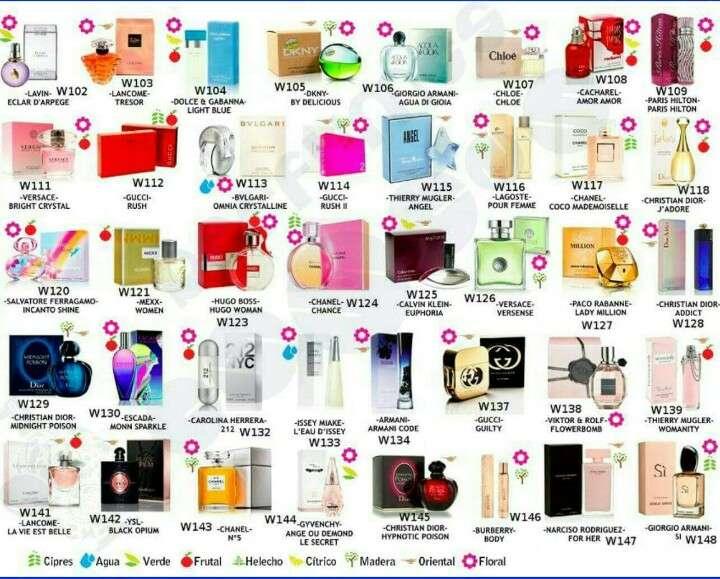 Imagen perfumes de mujer y hombre originales