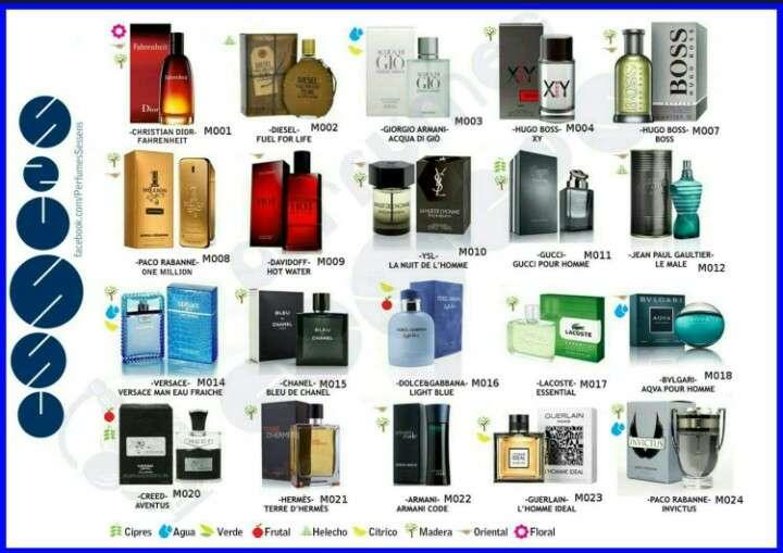 Imagen producto Perfumes de mujer y hombre originales 2