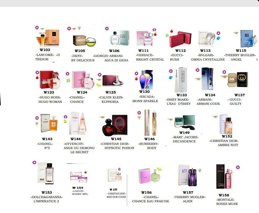Imagen producto Perfumes de mujer y hombre originales 4