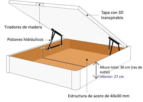 Imagen producto Colchón visco nuevo.  5