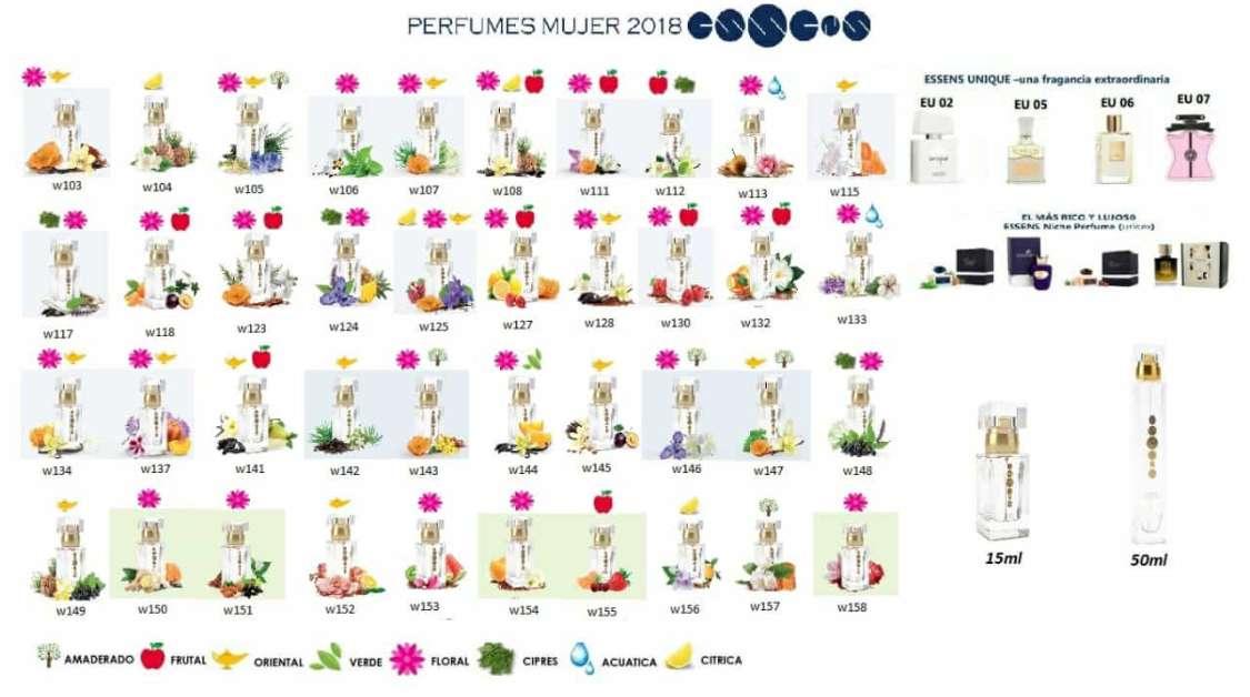 Imagen producto Vendo perfumes ,cosméticos y parafarmacia  2