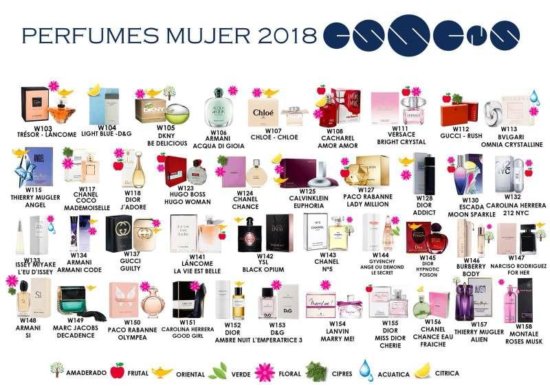 Imagen perfumes de mujer