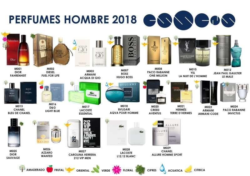 Imagen Perfumes de hombre