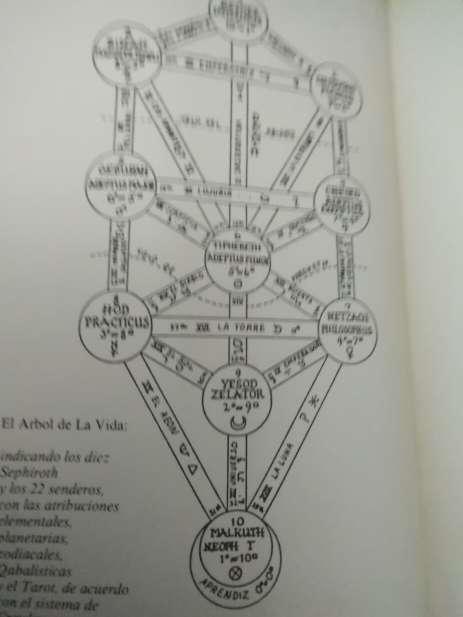 Imagen producto MAGIA (K) en teoría y práctica. Crowley, Aleister 1ª ed., 1986 6