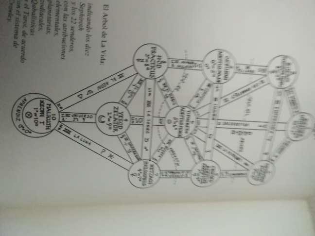 Imagen producto MAGIA (K) en teoría y práctica. Crowley, Aleister 1ª ed., 1986 7