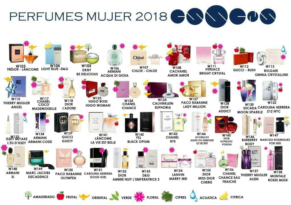 Imagen perfumes hombre/mujer