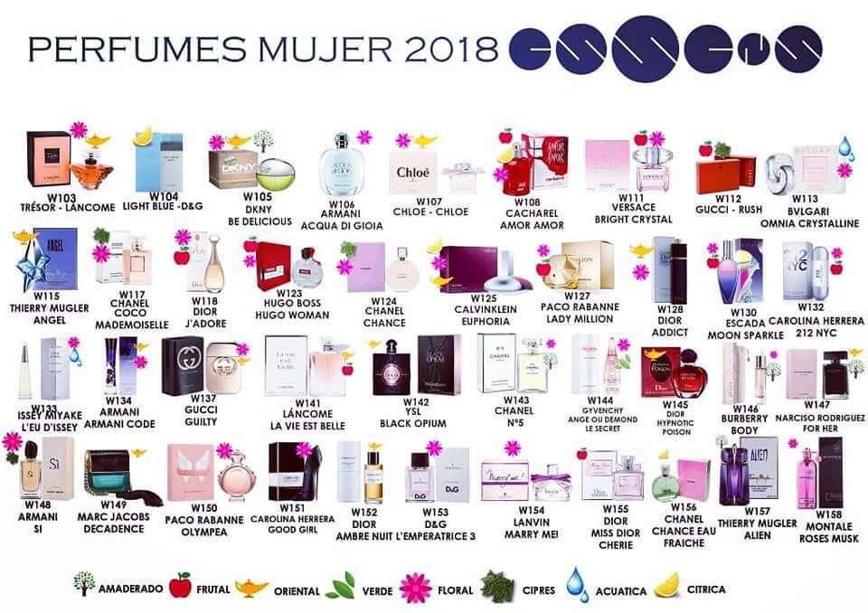Imagen Perfumes Mujer y caballero