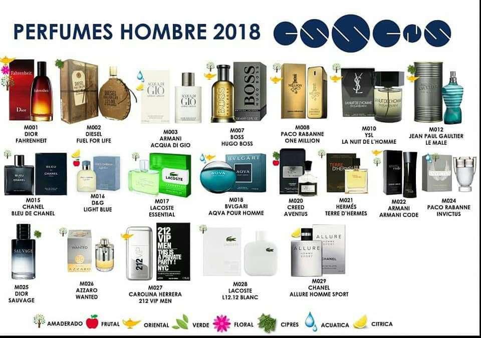 Imagen producto Perfumes Mujer y caballero 2
