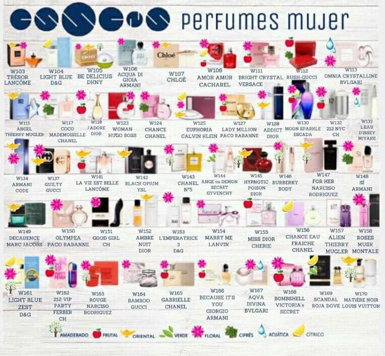 Imagen producto Perfumes de mujer y hombre 2