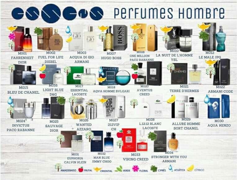 Imagen producto Perfumes de mujer y hombre 3
