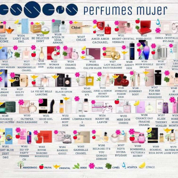Imagen perfumes originales por menos