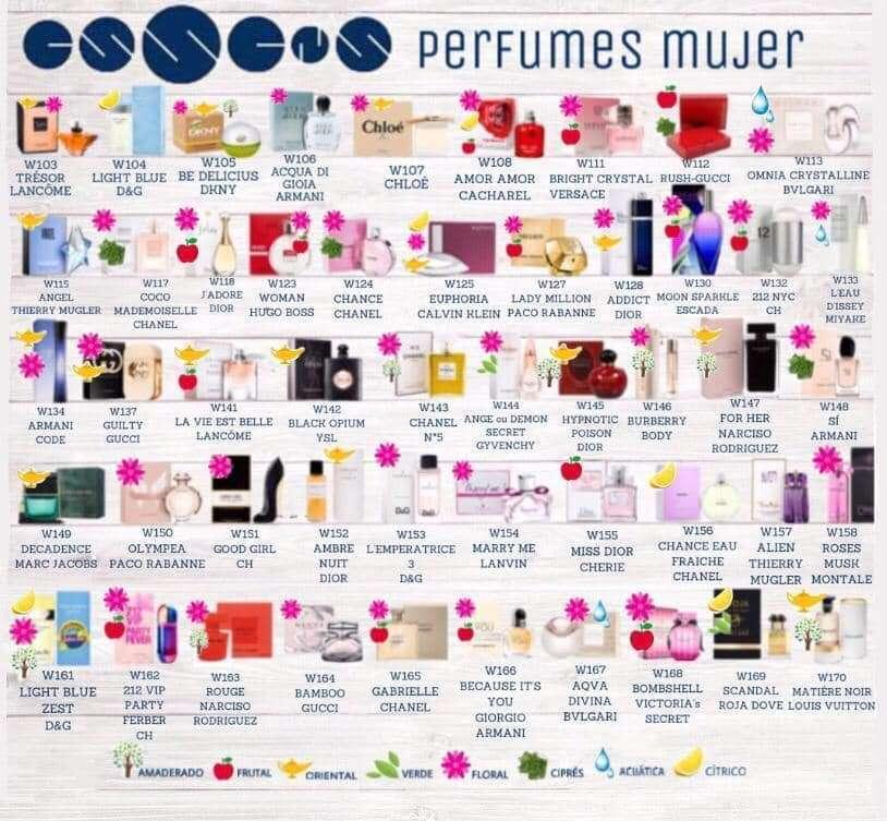 Imagen producto Vendo 21 perfumes  3