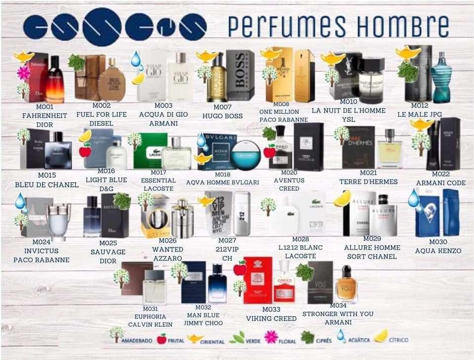 Imagen producto Vendo 21 perfumes  4