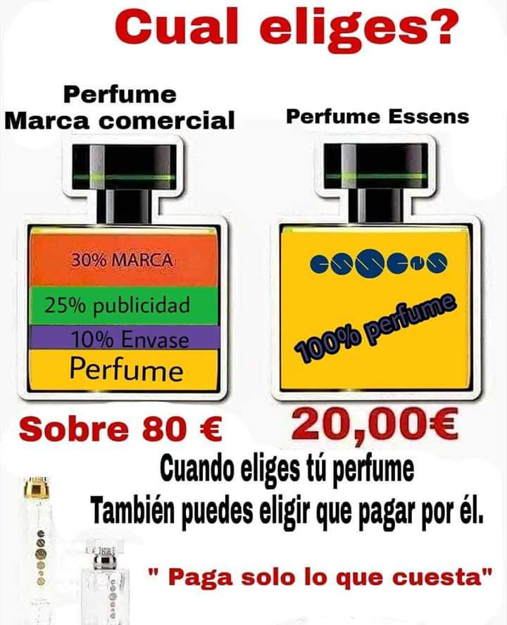 Imagen producto Perfume Miss Dior 5