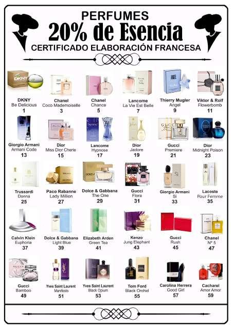 Imagen Perfumes de chico y chica