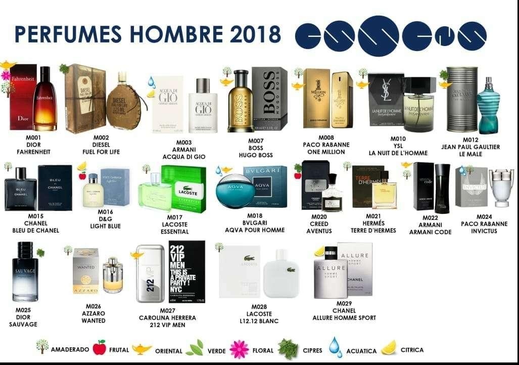 Imagen producto Perfumes originales 8