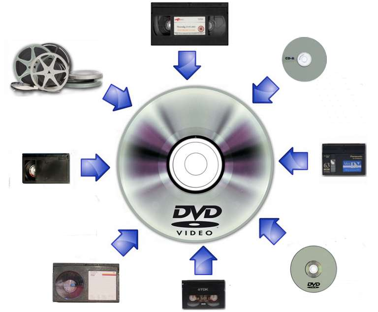 Imagen Conversion de videos a dvd