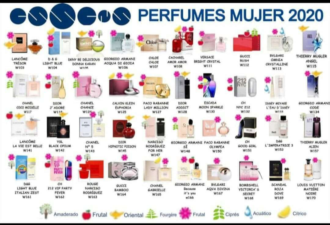 Imagen producto Venta de perfumes 2