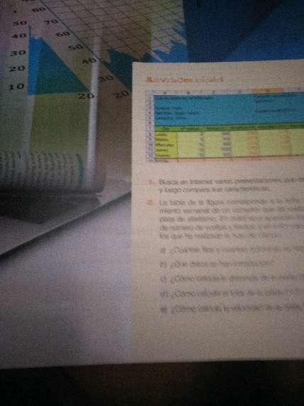 Imagen producto Tecnología II,  2